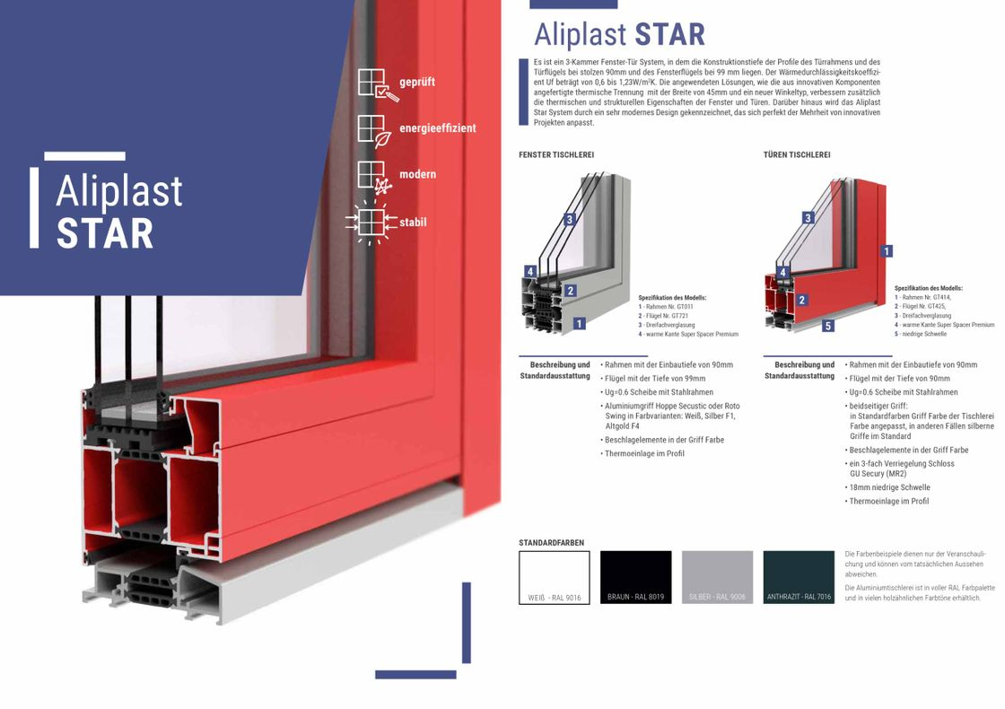 Aliplast Star Alufenster